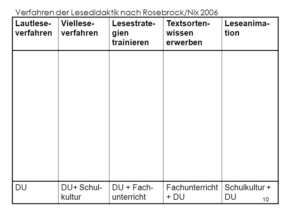Verfahren der Lesedidaktik nach Rosebrock/Nix 2006