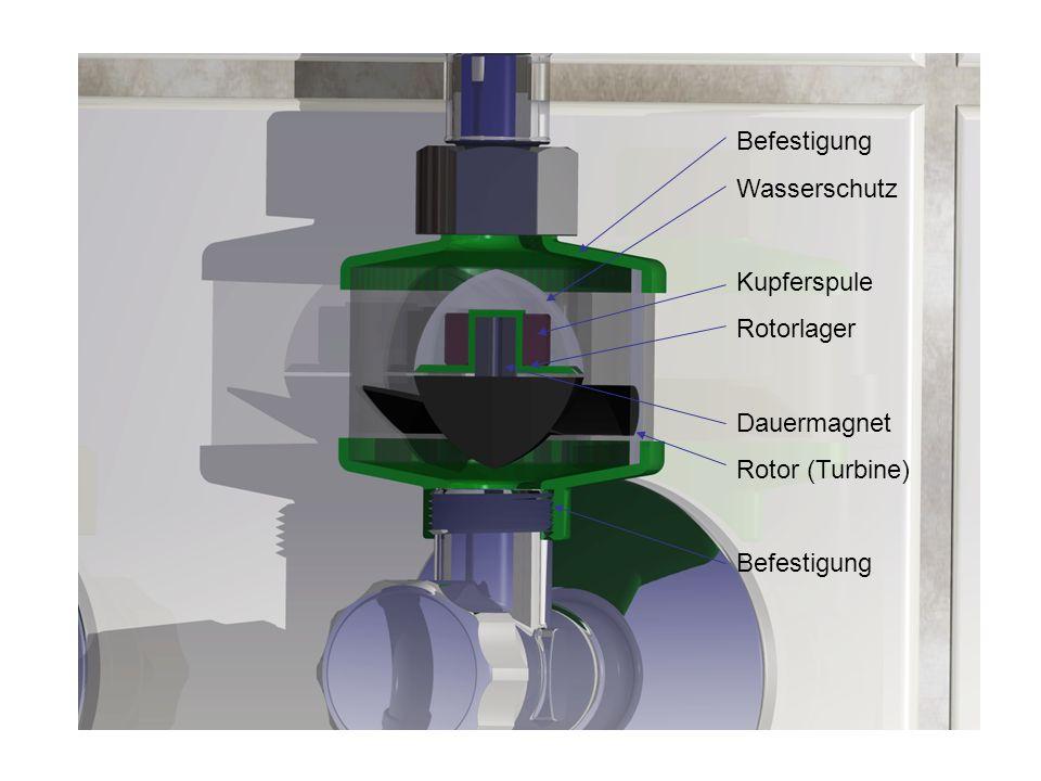 Befestigung Wasserschutz Kupferspule Rotorlager Dauermagnet Rotor (Turbine)