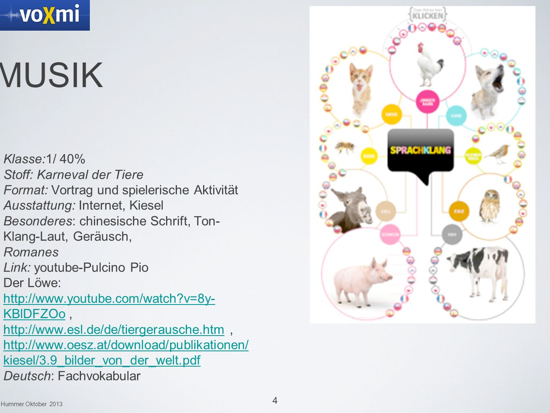 Musik MUSIK Klasse:1/ 40% Stoff: Karneval der Tiere