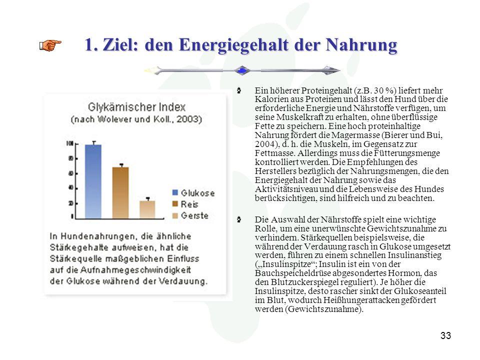 1. Ziel: den Energiegehalt der Nahrung