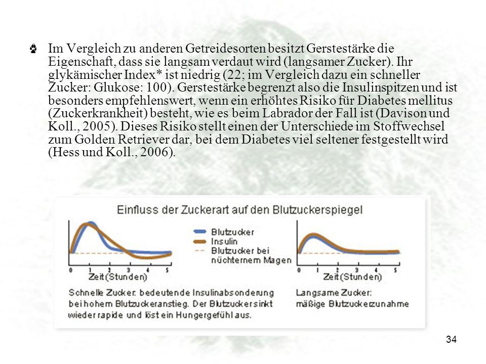 Im Vergleich zu anderen Getreidesorten besitzt Gerstestärke die Eigenschaft, dass sie langsam verdaut wird (langsamer Zucker).