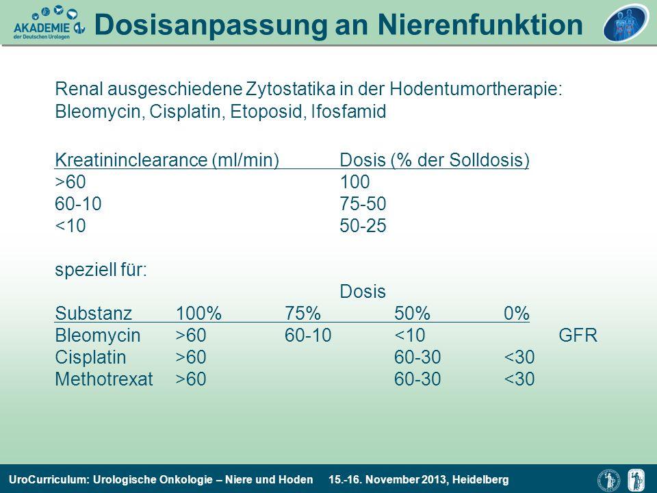 Dosisanpassung an Nierenfunktion