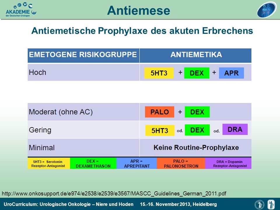 Antiemese Antiemetische Prophylaxe des akuten Erbrechens