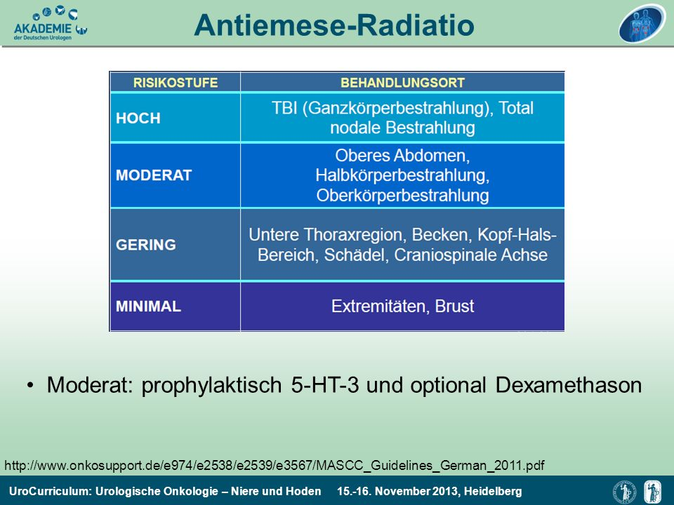 Antiemese-Radiatio Moderat: prophylaktisch 5-HT-3 und optional Dexamethason.