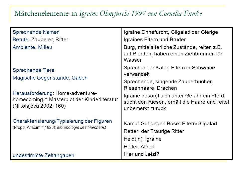 Märchenelemente in Igraine Ohnefurcht 1997 von Cornelia Funke
