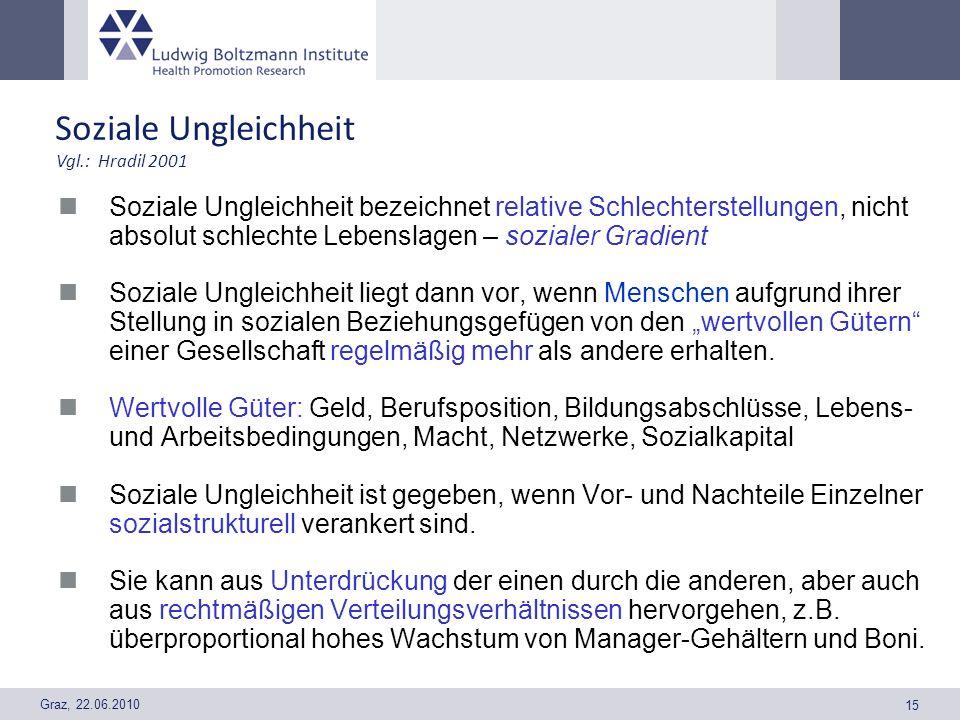Soziale Ungleichheit Vgl.: Hradil 2001.