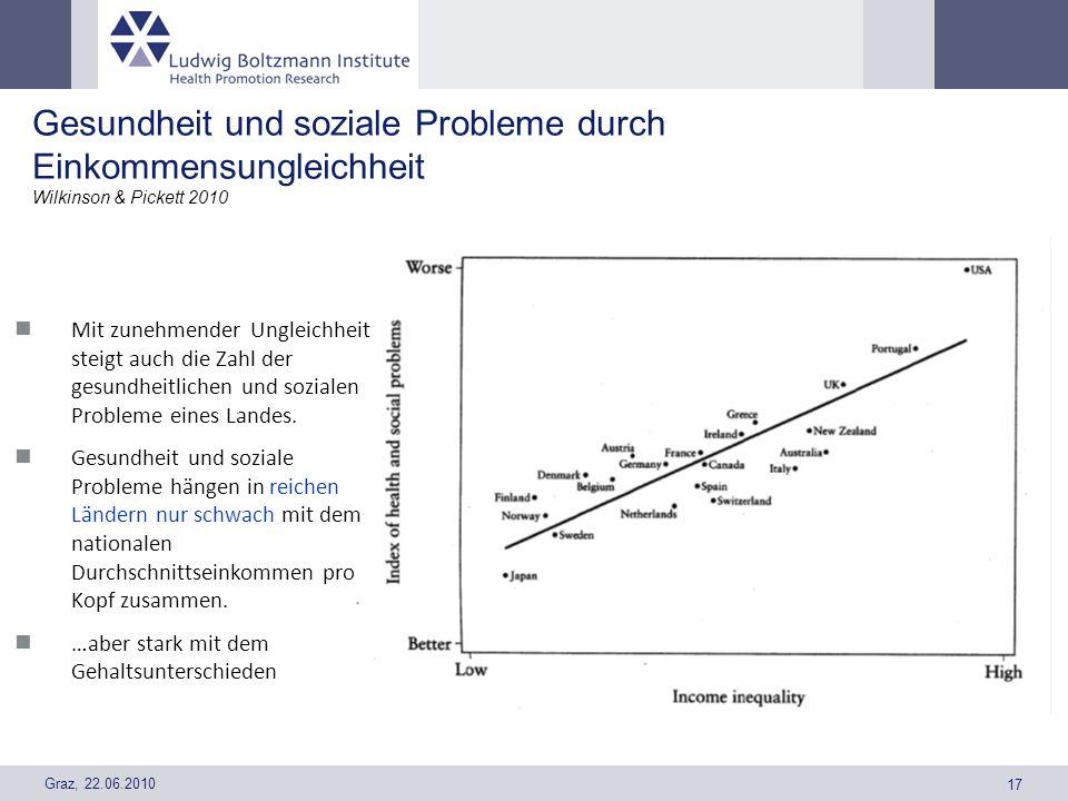 Gesundheit und soziale Probleme durch Einkommensungleichheit Wilkinson & Pickett 2010
