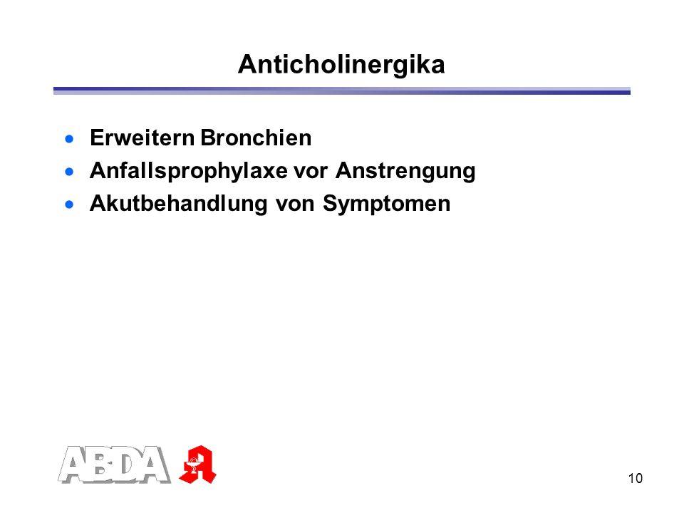 Anticholinergika Erweitern Bronchien Anfallsprophylaxe vor Anstrengung