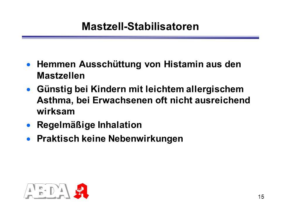 Mastzell-Stabilisatoren