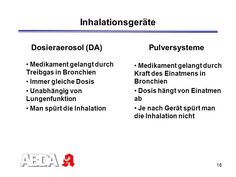 Inhalationsgeräte Dosieraerosol (DA) Pulversysteme