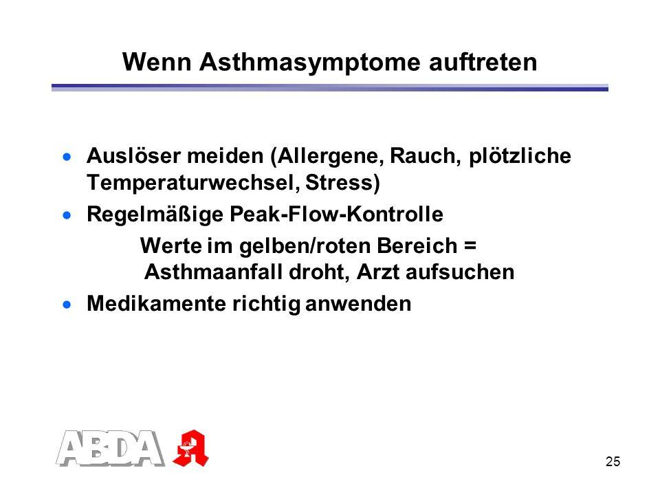 Wenn Asthmasymptome auftreten