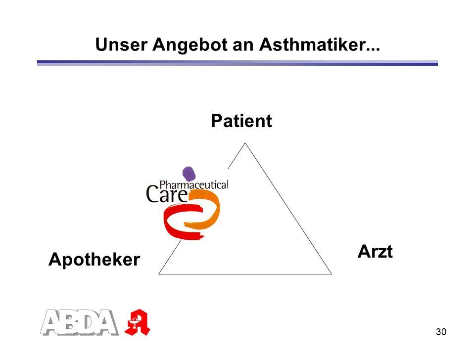 Unser Angebot an Asthmatiker...