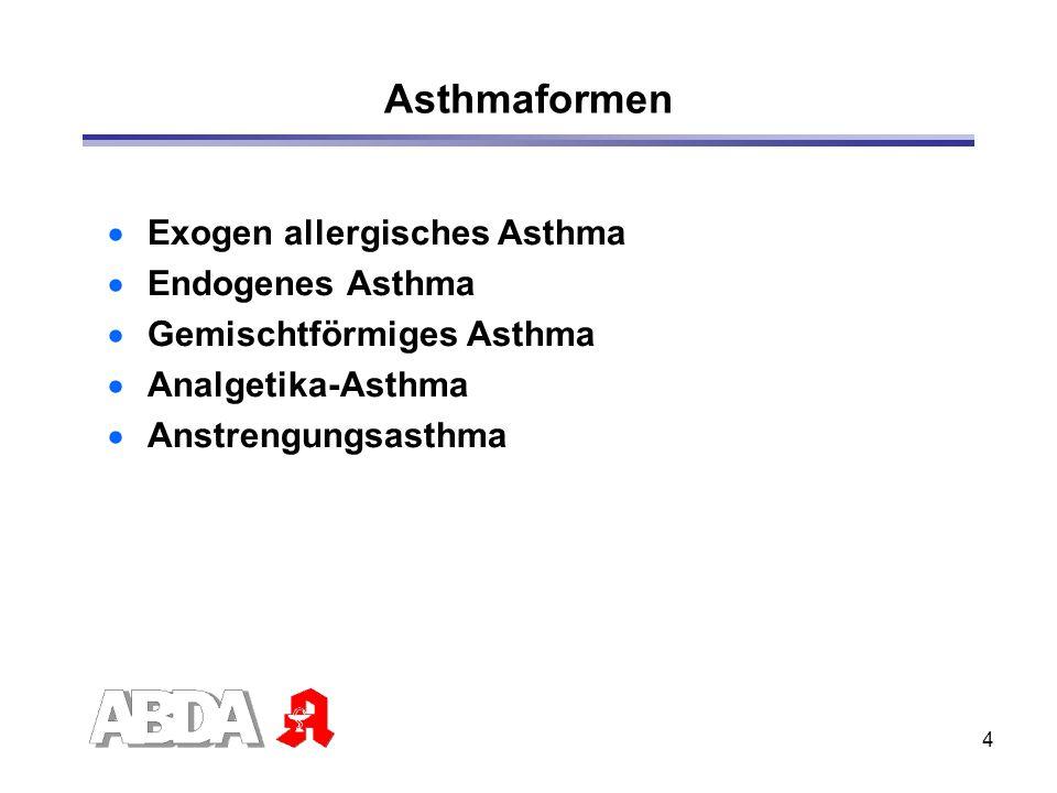 Asthmaformen Exogen allergisches Asthma Endogenes Asthma
