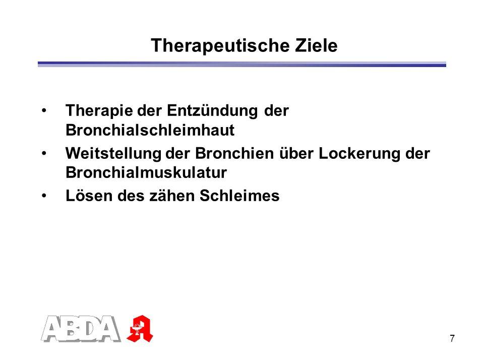 Therapeutische Ziele Therapie der Entzündung der Bronchialschleimhaut