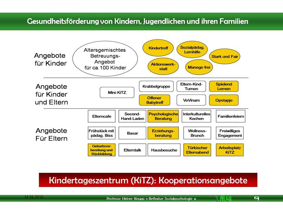 Kindertageszentrum (KiTZ): Kooperationsangebote