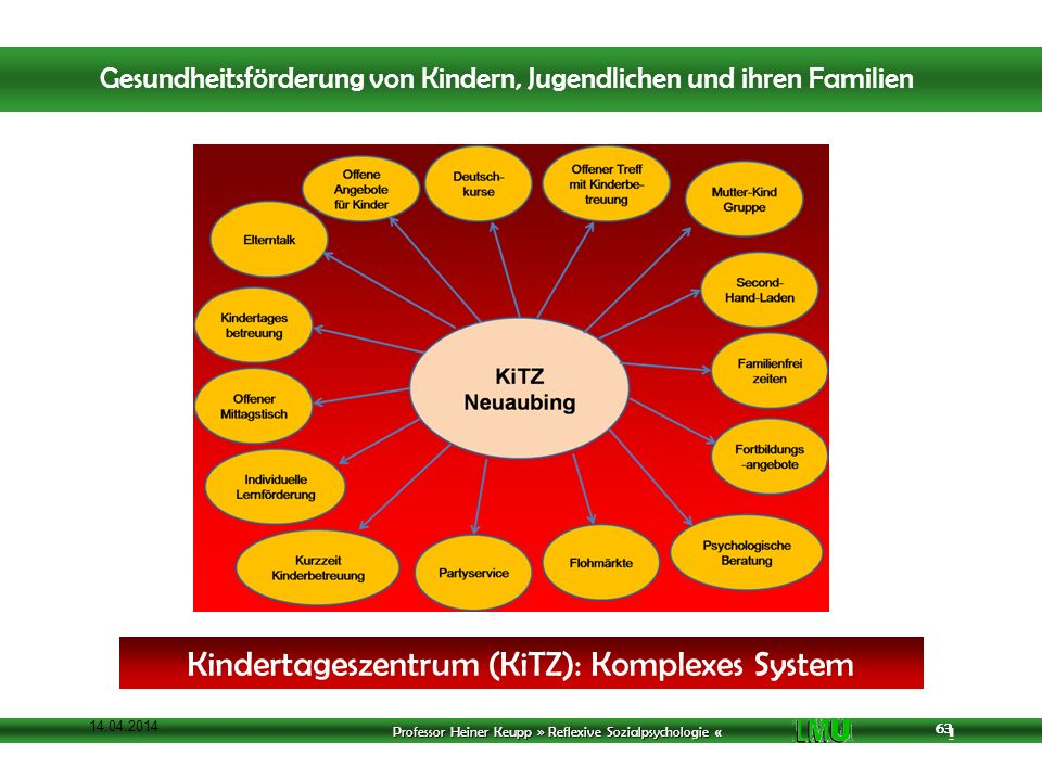 Kindertageszentrum (KiTZ): Komplexes System