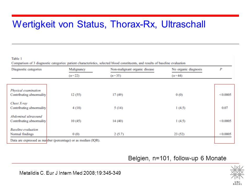 Wertigkeit von Status, Thorax-Rx, Ultraschall