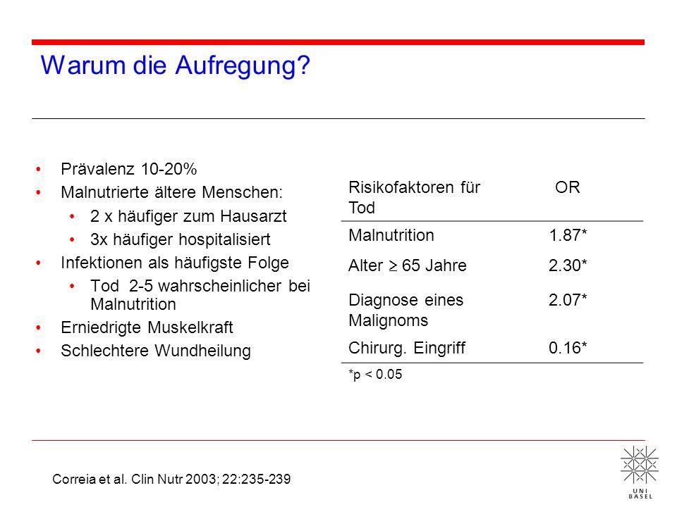 Warum die Aufregung Prävalenz 10-20% Malnutrierte ältere Menschen: