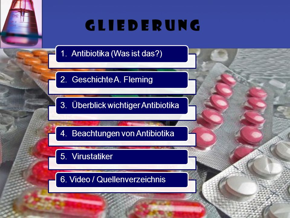 G l i e d e r u n g 1. Antibiotika (Was ist das )