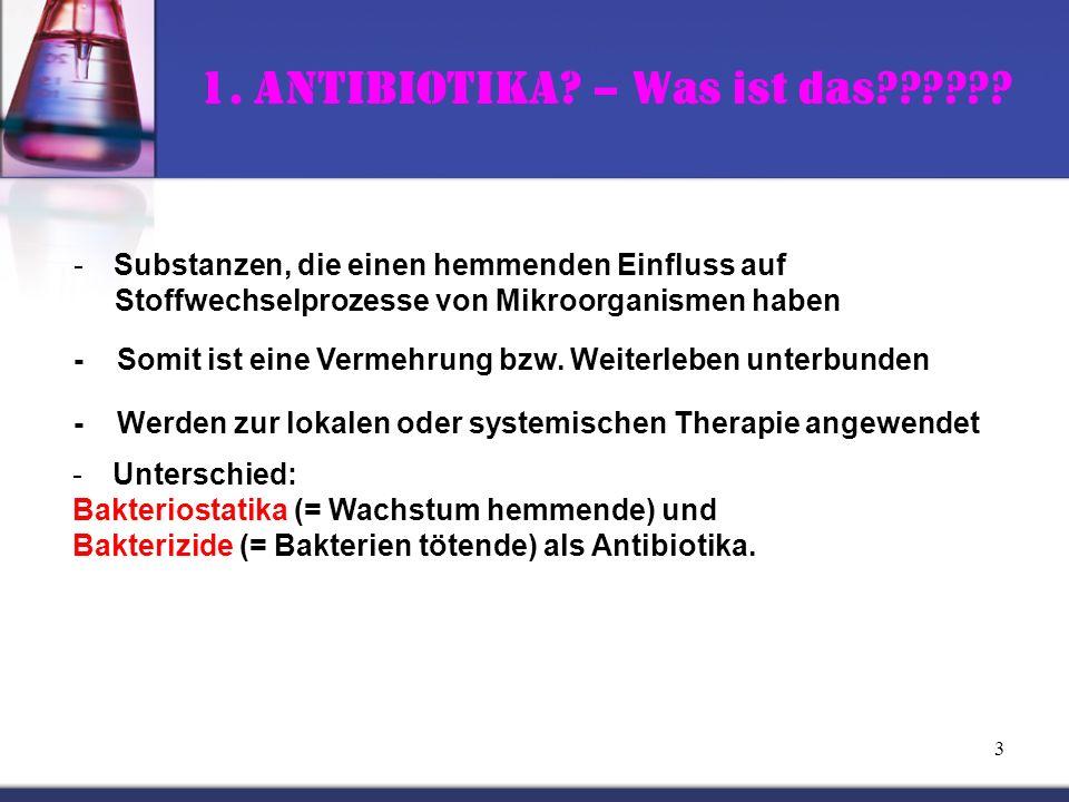 1. Antibiotika – Was ist das