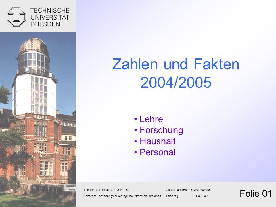 Zahlen und Fakten 2004/2005 Lehre Forschung Haushalt Personal Folie 01