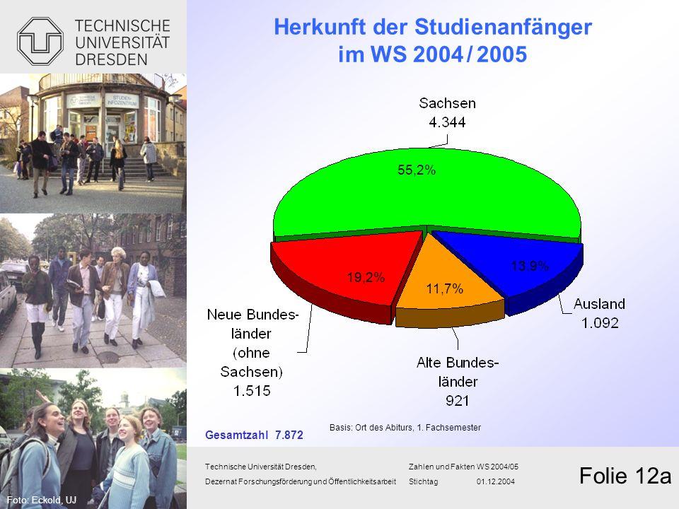 Herkunft der Studienanfänger im WS 2004 / 2005