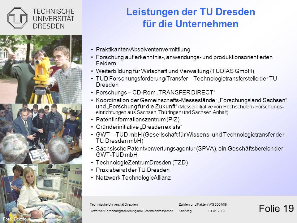 Leistungen der TU Dresden für die Unternehmen