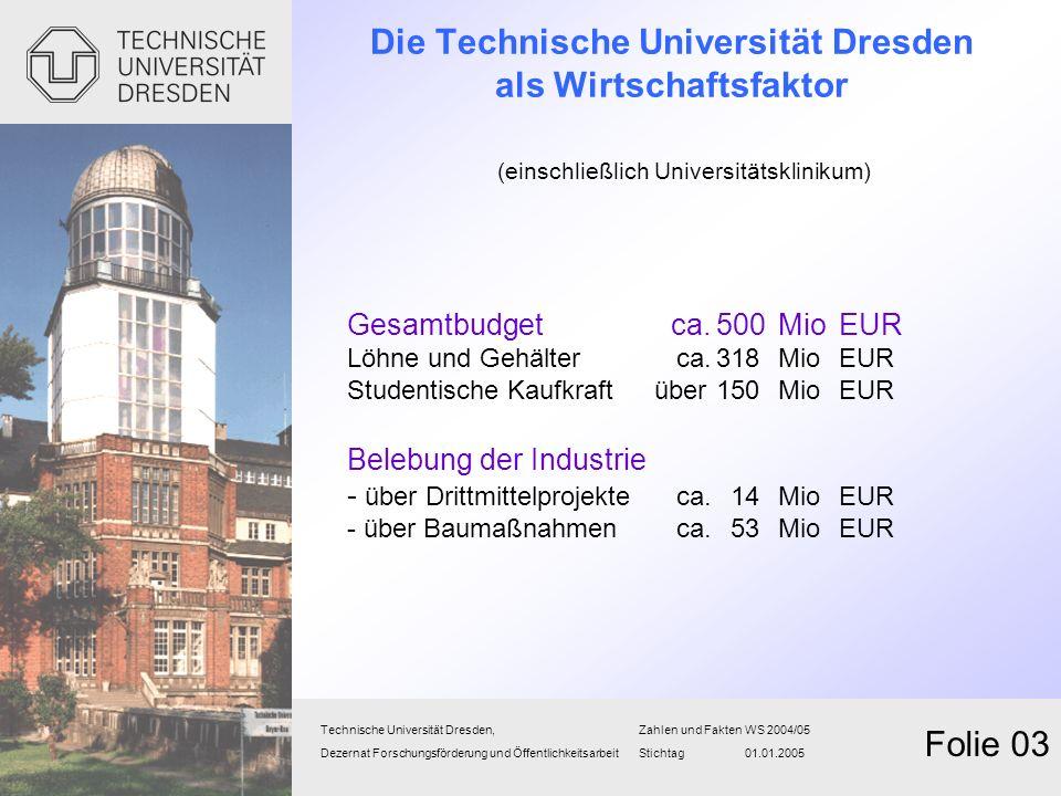 Die Technische Universität Dresden als Wirtschaftsfaktor