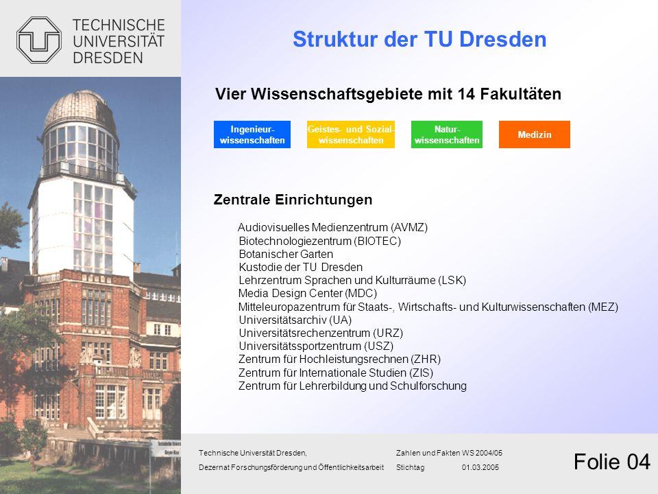 Struktur der TU Dresden