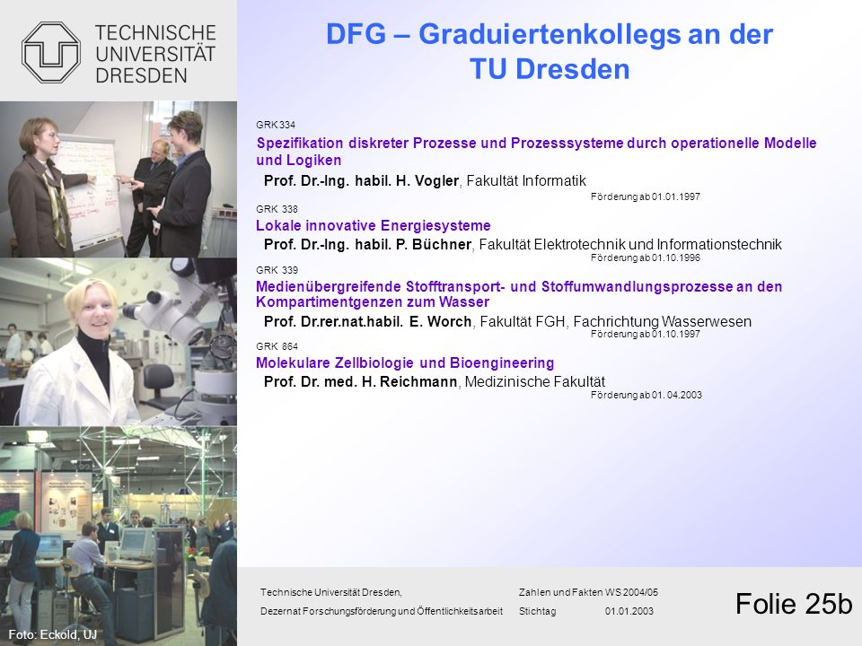 DFG – Graduiertenkollegs an der TU Dresden