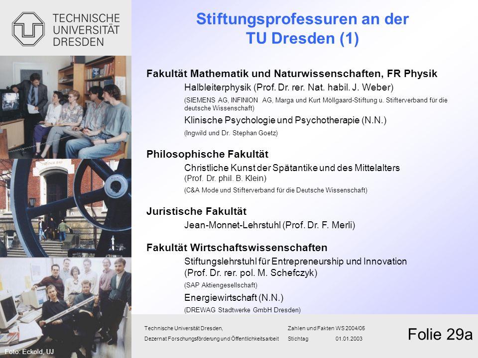 Stiftungsprofessuren an der TU Dresden (1)
