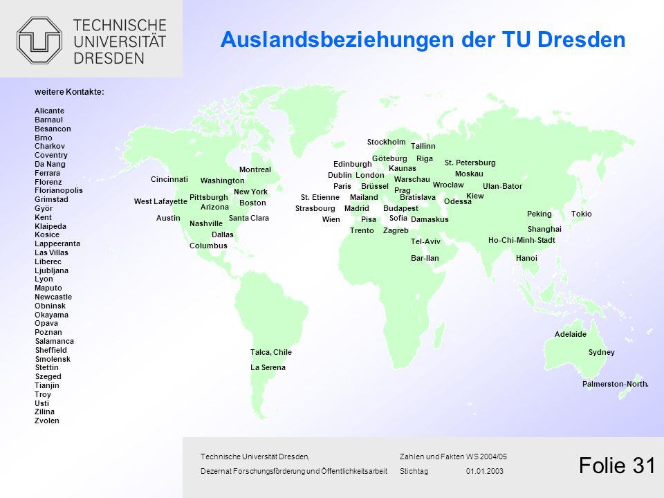 Auslandsbeziehungen der TU Dresden