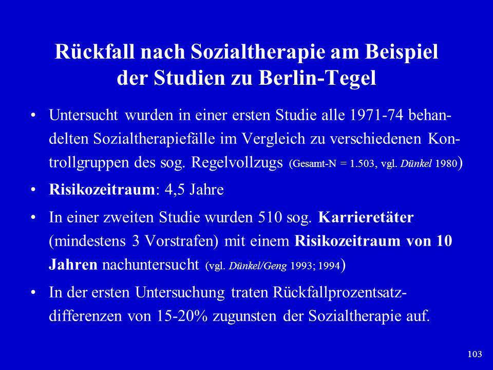 Rückfall nach Sozialtherapie am Beispiel der Studien zu Berlin-Tegel