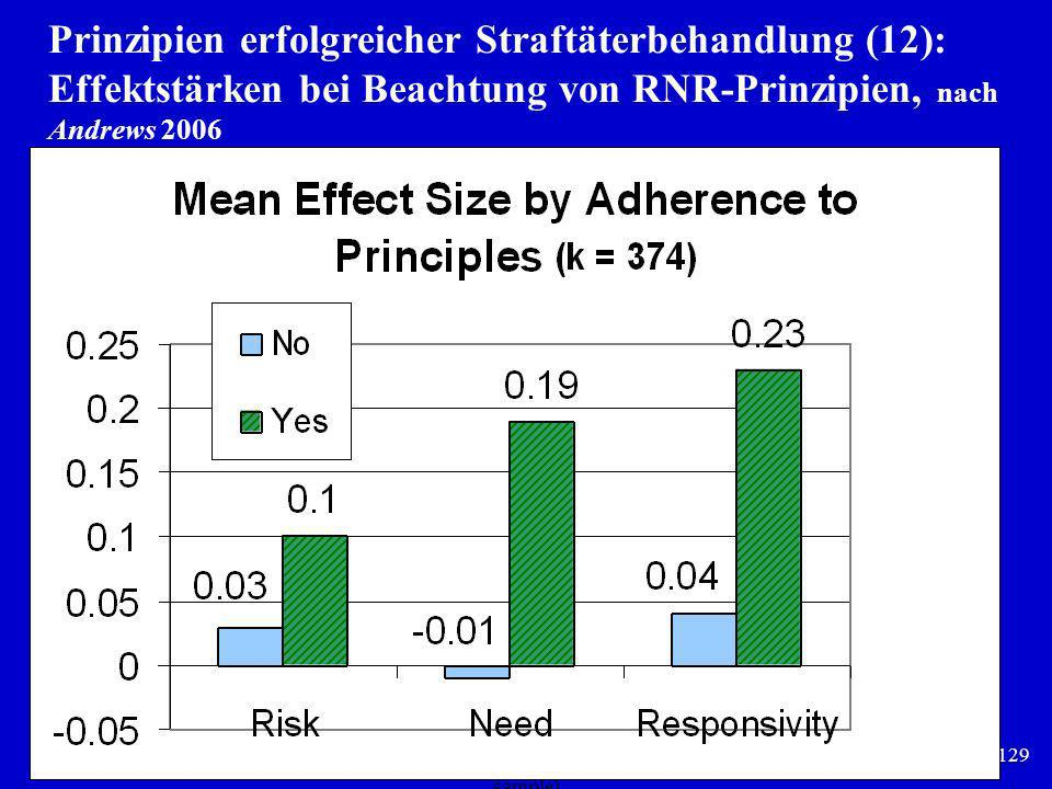 Prinzipien erfolgreicher Straftäterbehandlung (12): Effektstärken bei Beachtung von RNR-Prinzipien, nach Andrews 2006