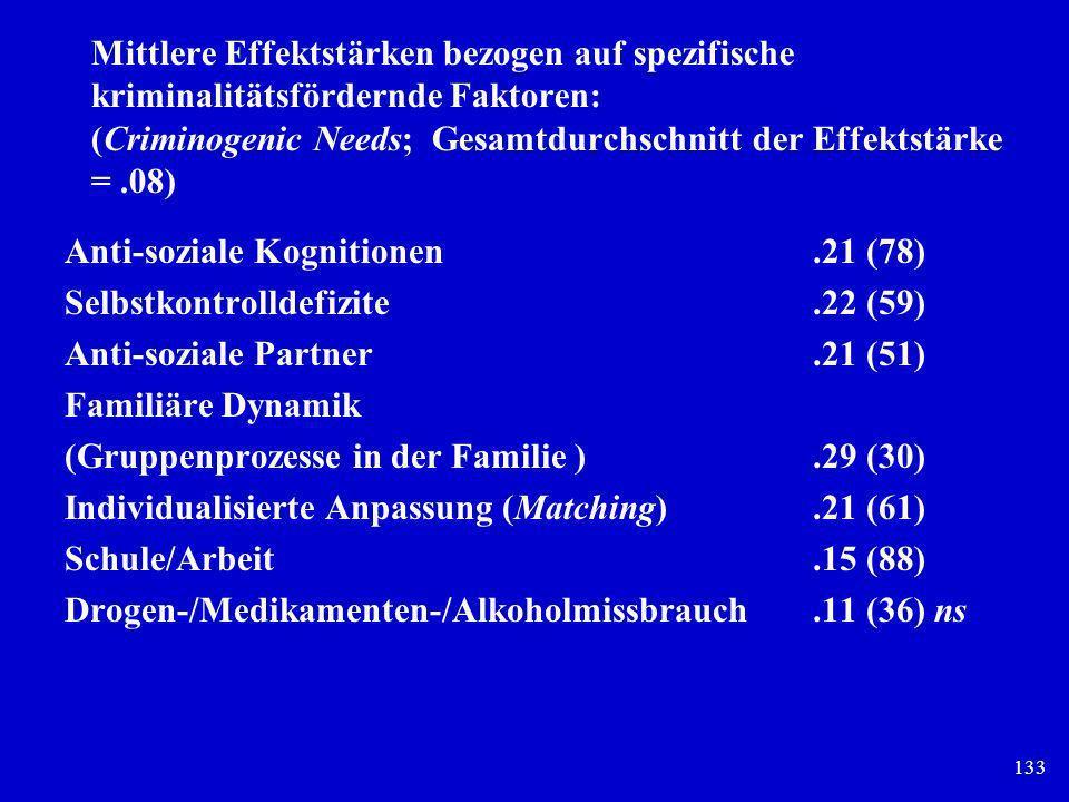 Mittlere Effektstärken bezogen auf spezifische kriminalitätsfördernde Faktoren: (Criminogenic Needs; Gesamtdurchschnitt der Effektstärke = .08)