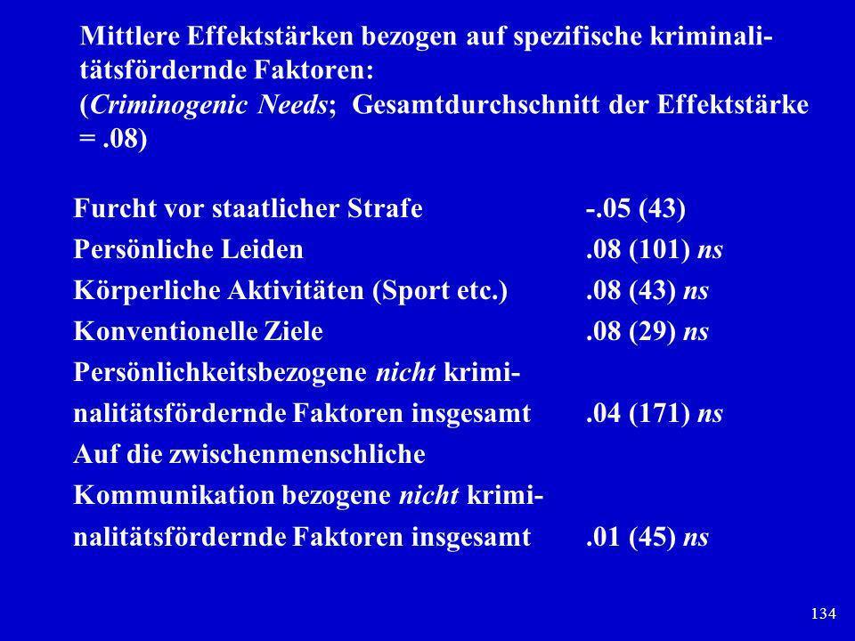 Mittlere Effektstärken bezogen auf spezifische kriminali-tätsfördernde Faktoren: (Criminogenic Needs; Gesamtdurchschnitt der Effektstärke = .08)