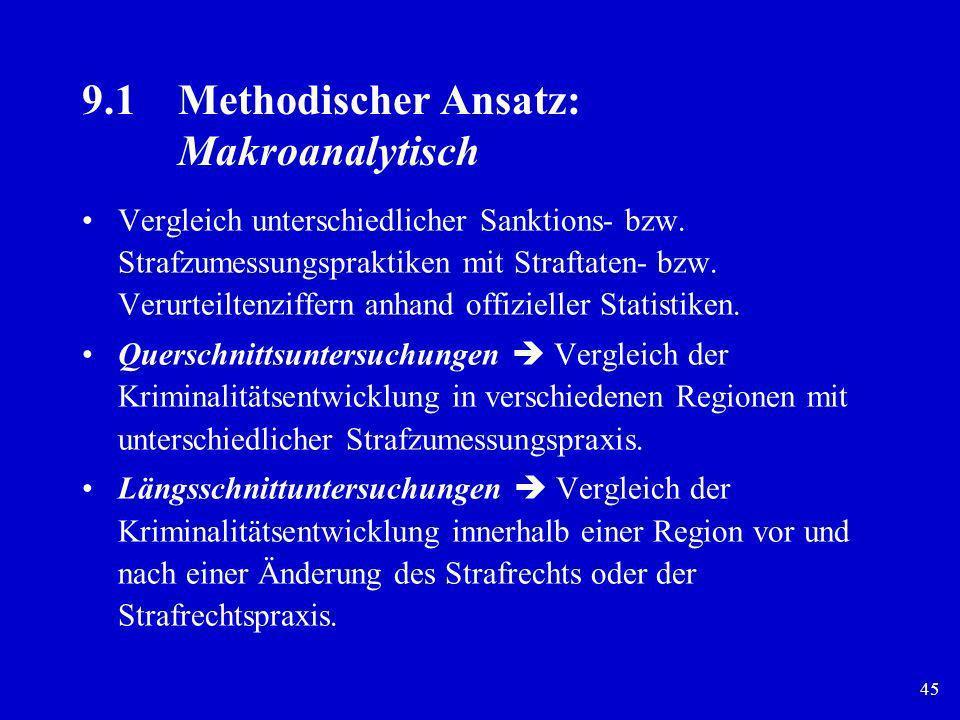 9.1 Methodischer Ansatz: Makroanalytisch