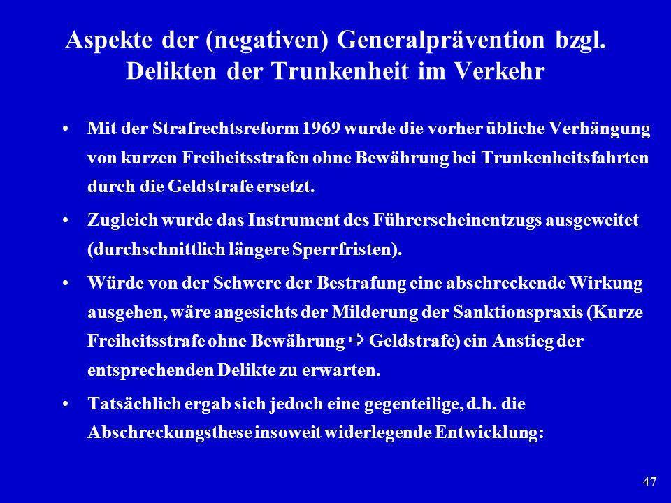 Aspekte der (negativen) Generalprävention bzgl