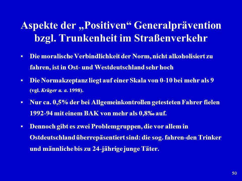 """Aspekte der """"Positiven Generalprävention bzgl"""
