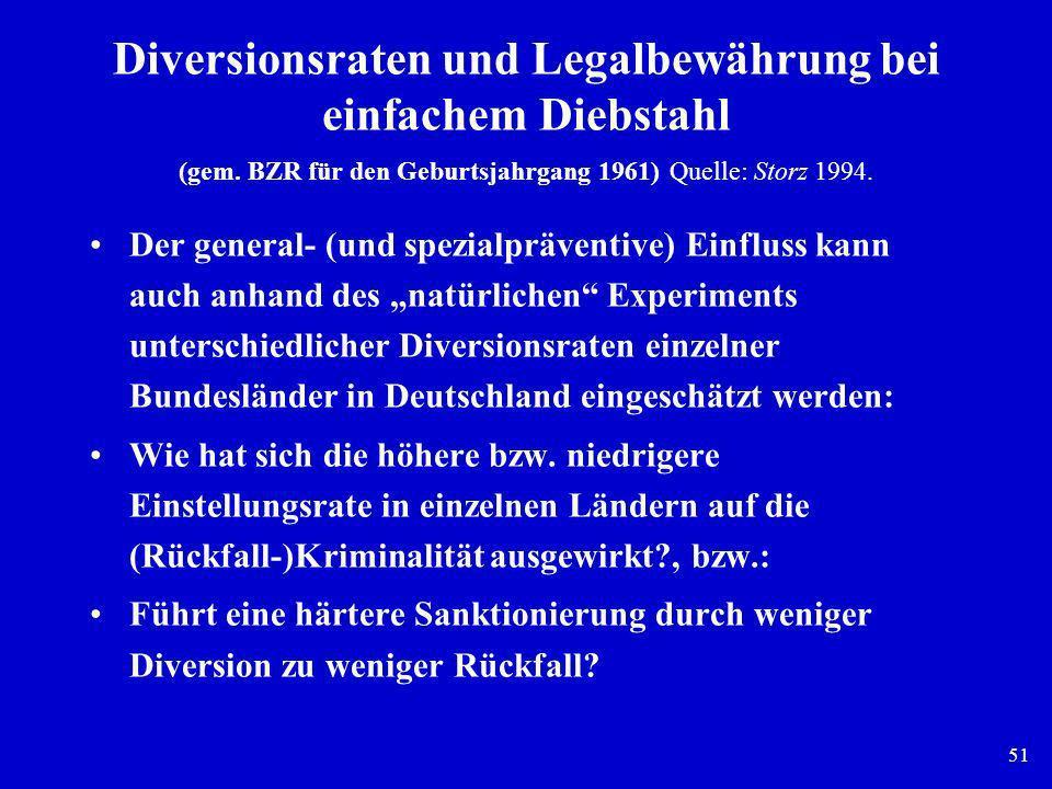 Diversionsraten und Legalbewährung bei einfachem Diebstahl (gem