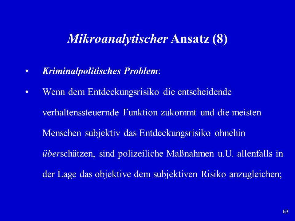 Mikroanalytischer Ansatz (8)