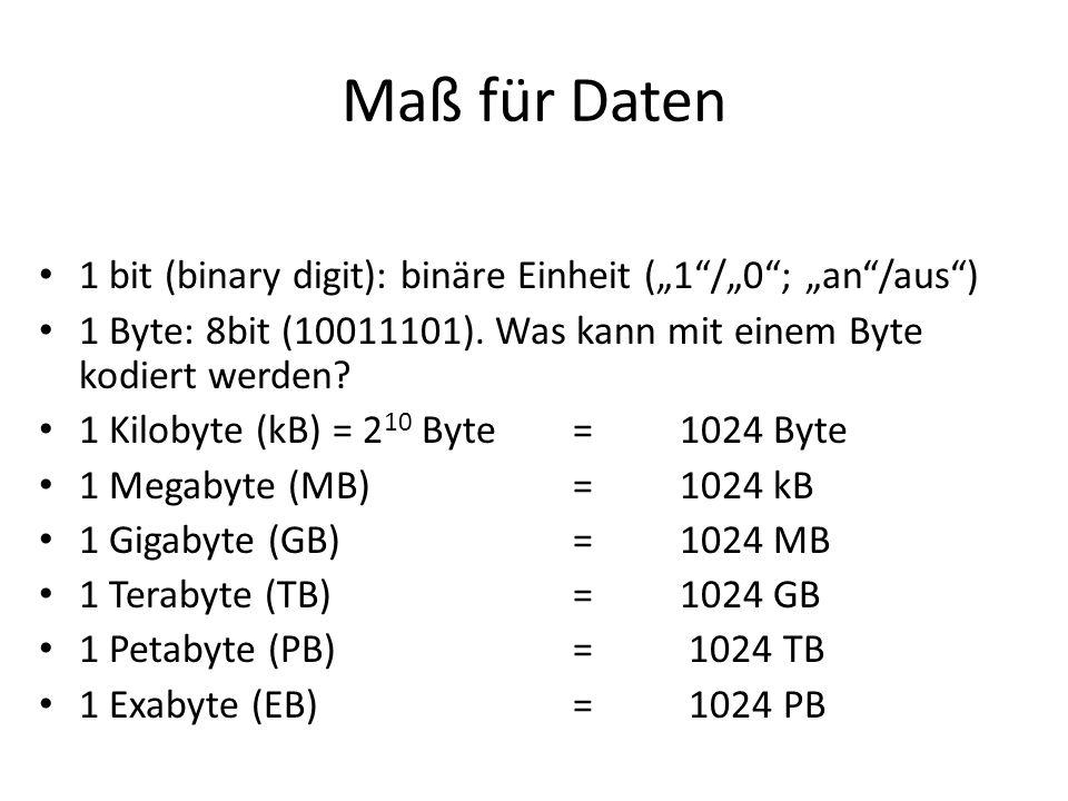 """Maß für Daten 1 bit (binary digit): binäre Einheit (""""1 /""""0 ; """"an /aus ) 1 Byte: 8bit (10011101). Was kann mit einem Byte kodiert werden"""