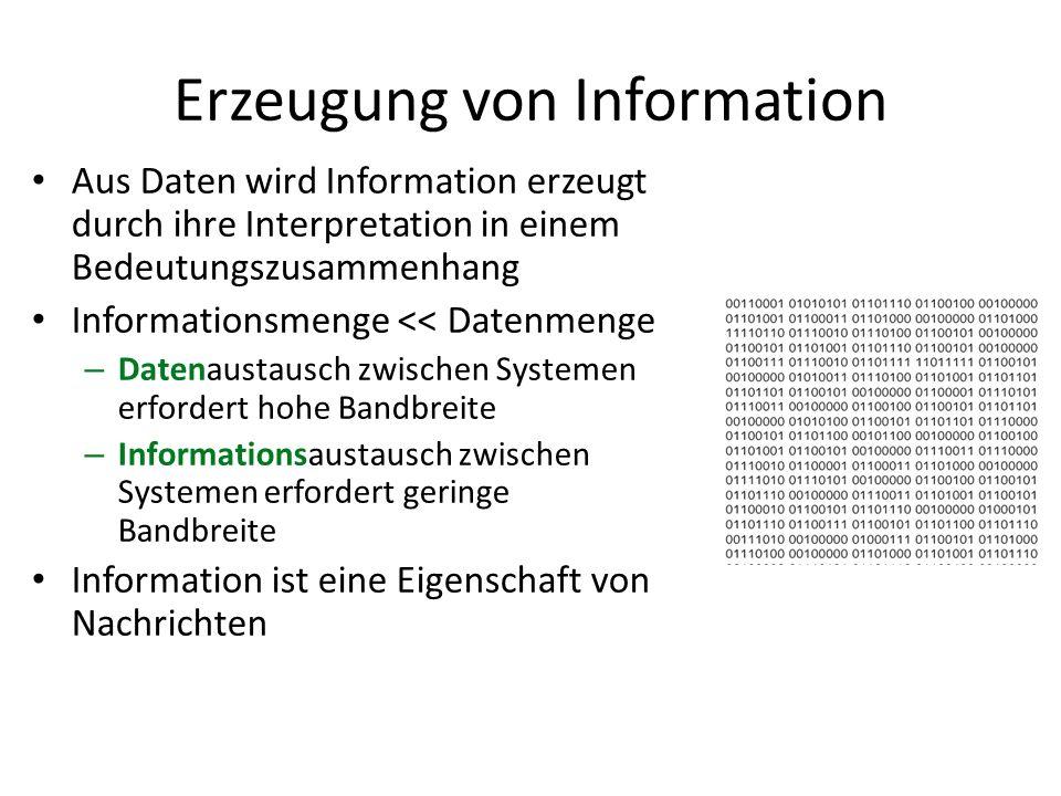 Erzeugung von Information