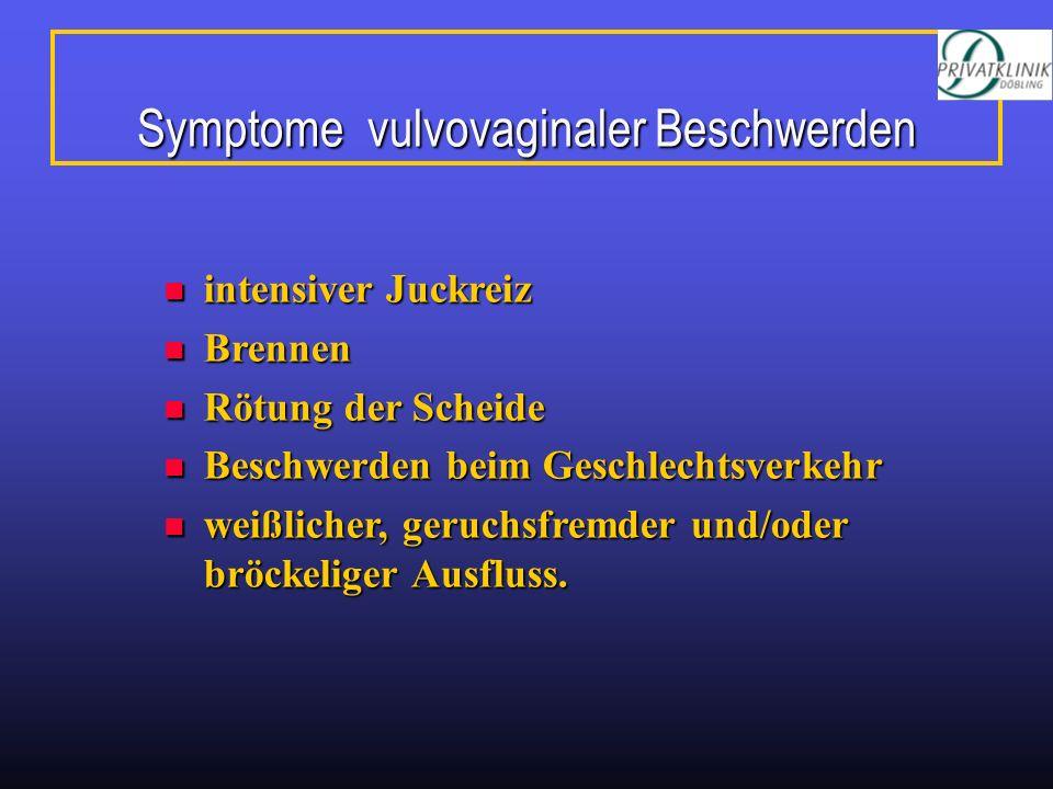 Symptome vulvovaginaler Beschwerden