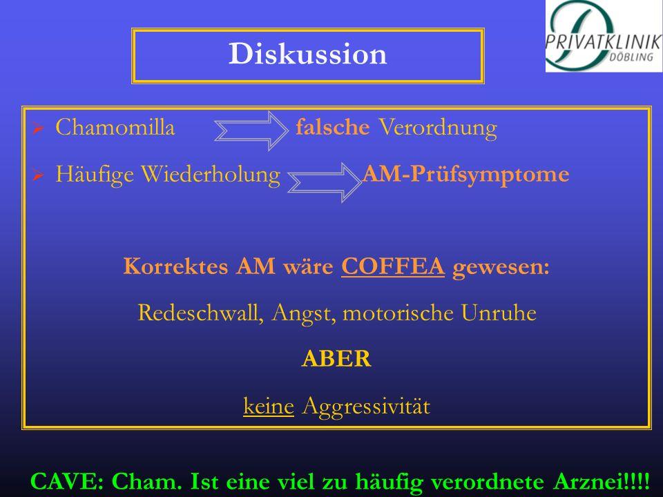 Diskussion Chamomilla falsche Verordnung