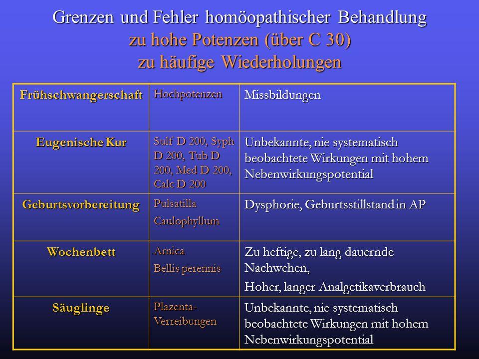 Grenzen und Fehler homöopathischer Behandlung zu hohe Potenzen (über C 30) zu häufige Wiederholungen