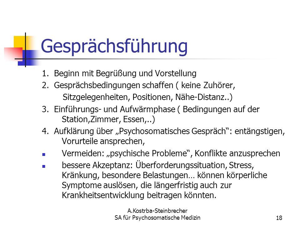 A.Kostrba-Steinbrecher SA für Psychosomatische Medizin