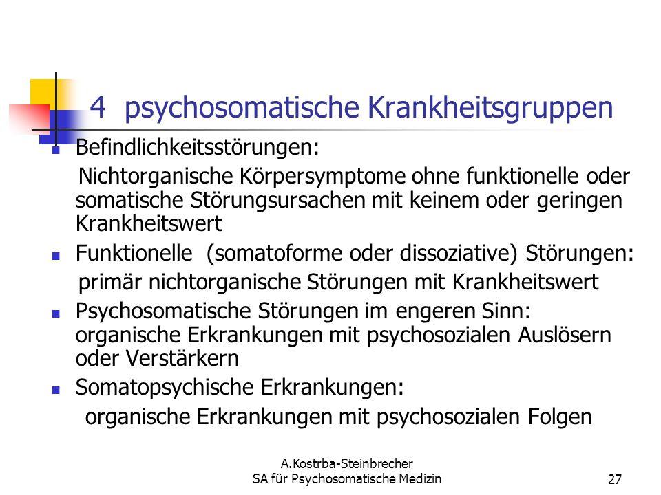 4 psychosomatische Krankheitsgruppen