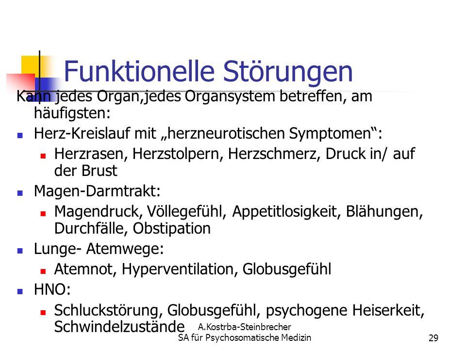 Funktionelle Störungen