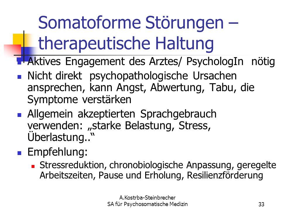 Somatoforme Störungen – therapeutische Haltung